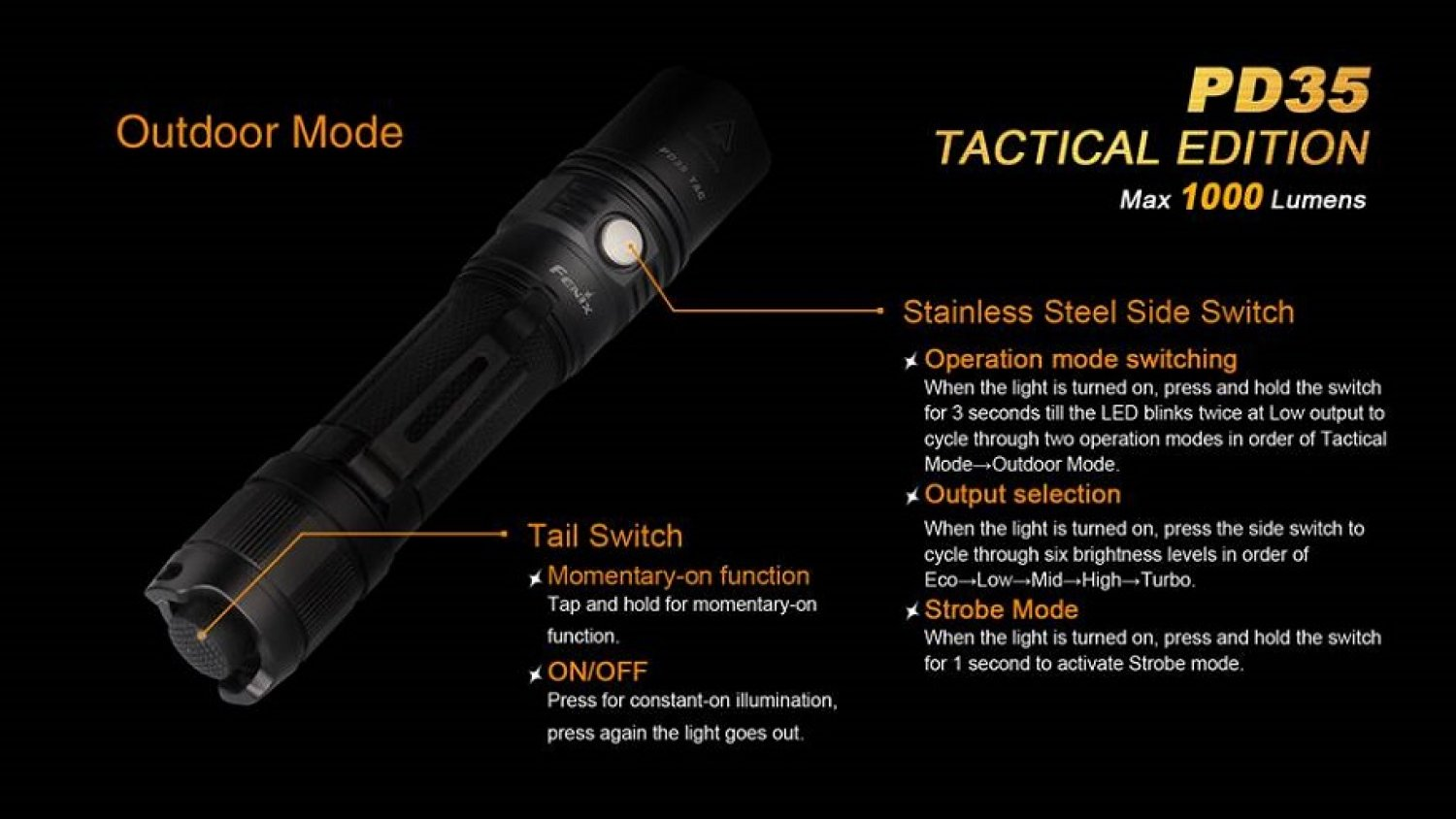 Fenix PD35 Tactical Edition LED Taschenlampe